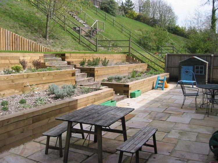 Aménagement Jardin En Pente Concept