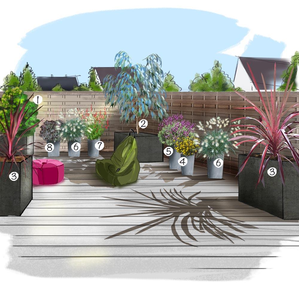 Jardin Terrasse Terrasse balcon et pagnie