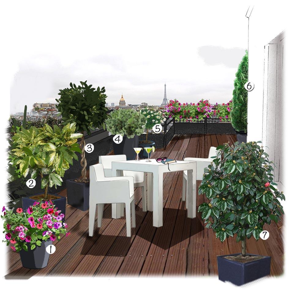 Terrasse parisienne Terrasse balcon et pagnie