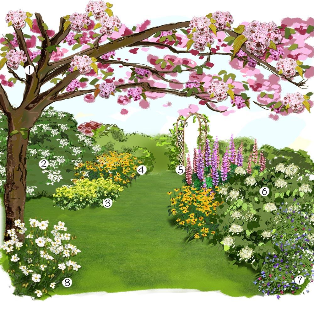 Jardin anglais Jardin évasion Jardineries TRUFFAUT