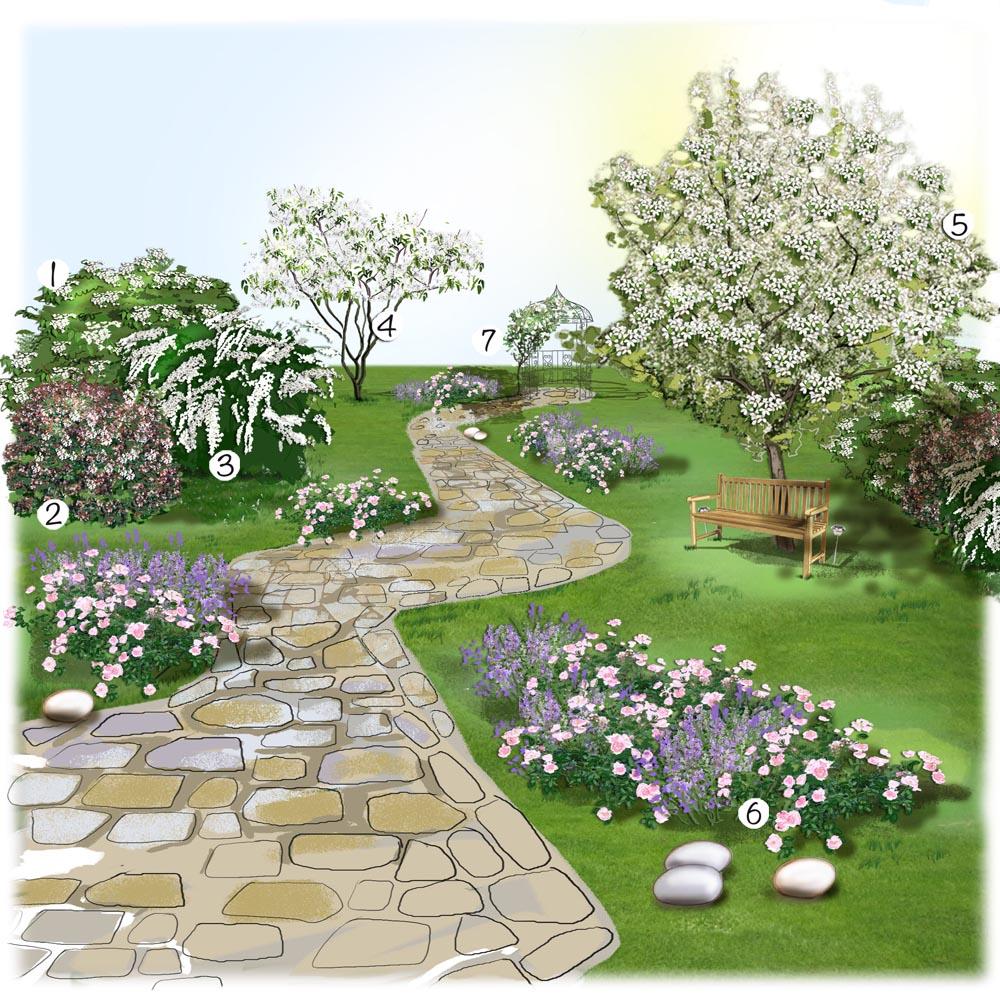 Jardin balade Jardin extérieur Jardineries TRUFFAUT
