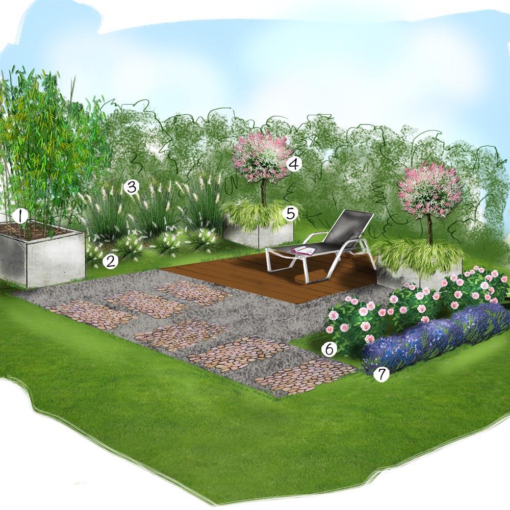 Jardin de poche Jardin extérieur Jardineries TRUFFAUT