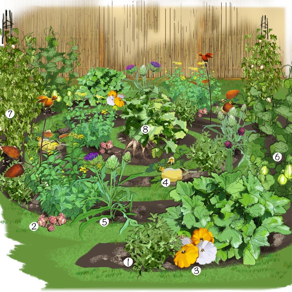 Potager original Jardin potager Jardineries TRUFFAUT