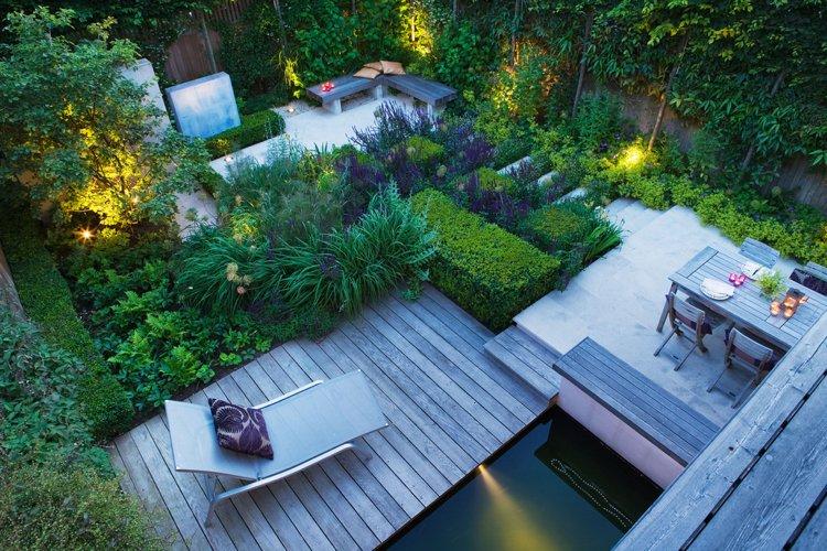 Amenagement Jardin Zen Des Idées