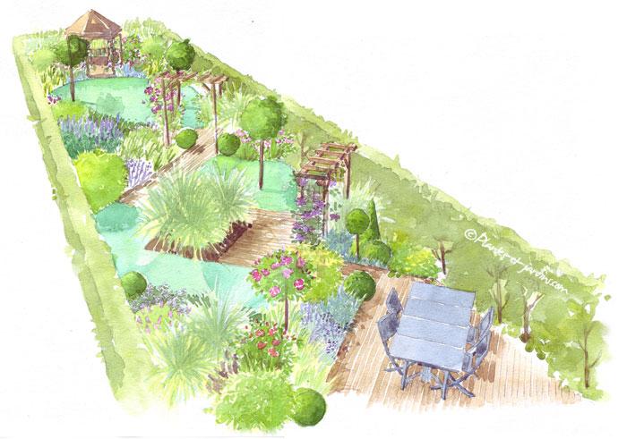 Aménager Un Jardin Rectangulaire Conception