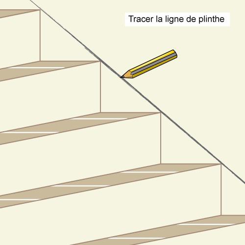 Carrelage En Ligne Ment Poser Une Plinthe D Escalier En Carrelage