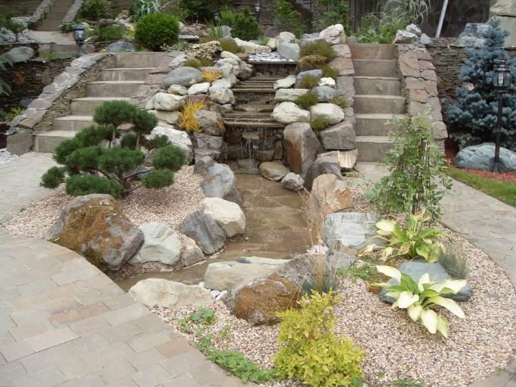 ment aménager son jardin pour un extérieur moderne