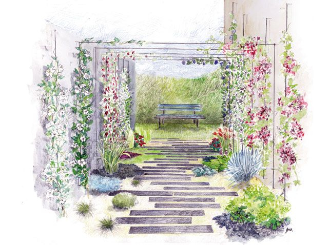 ment aménager un jardin tout en longueur