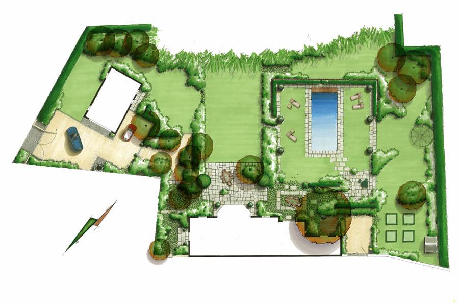 Concevoir un plan d aménagement paysager soi même en 5 étapes