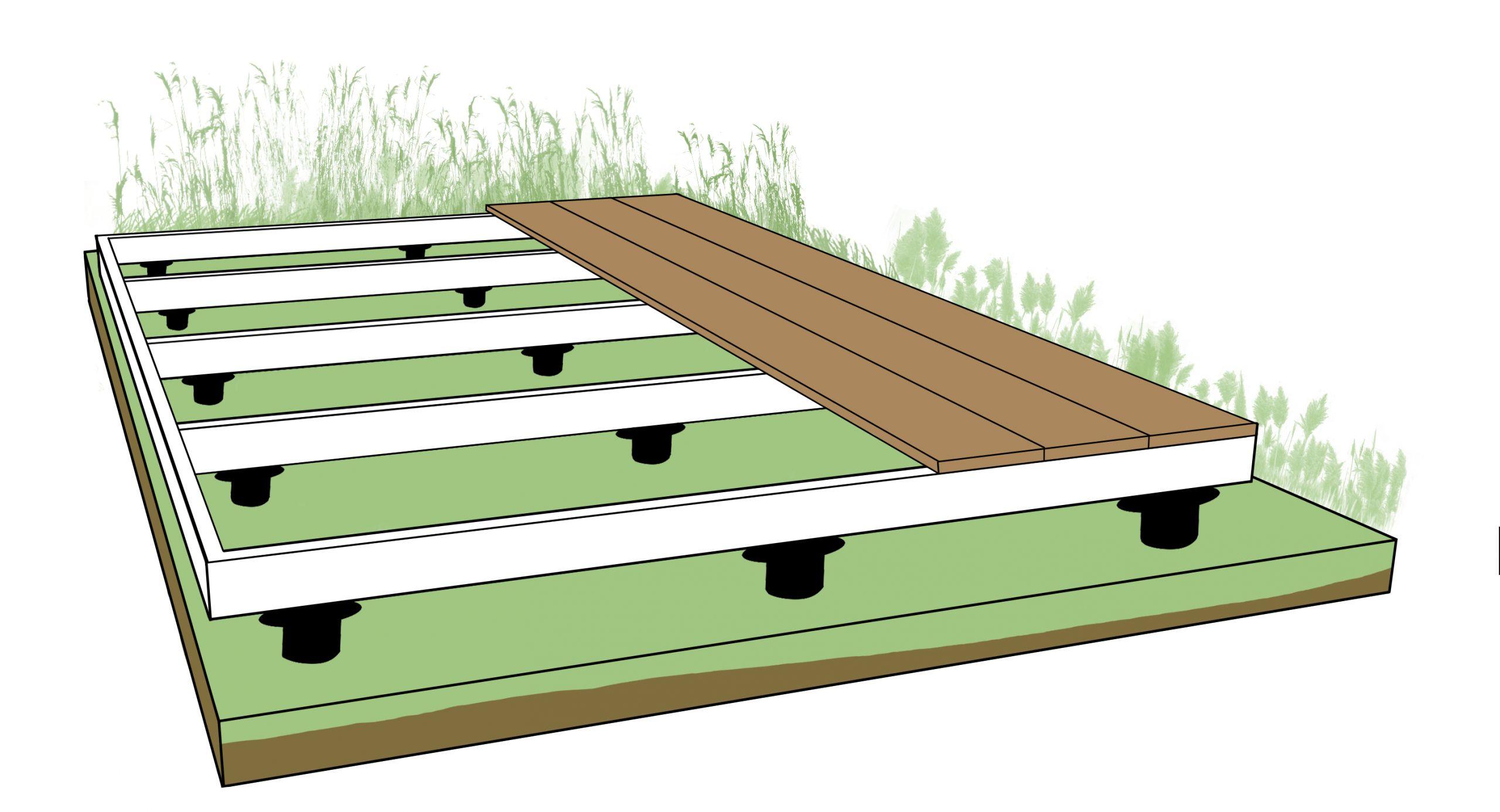 Construire une terrasse en bois pas cher Mailleraye