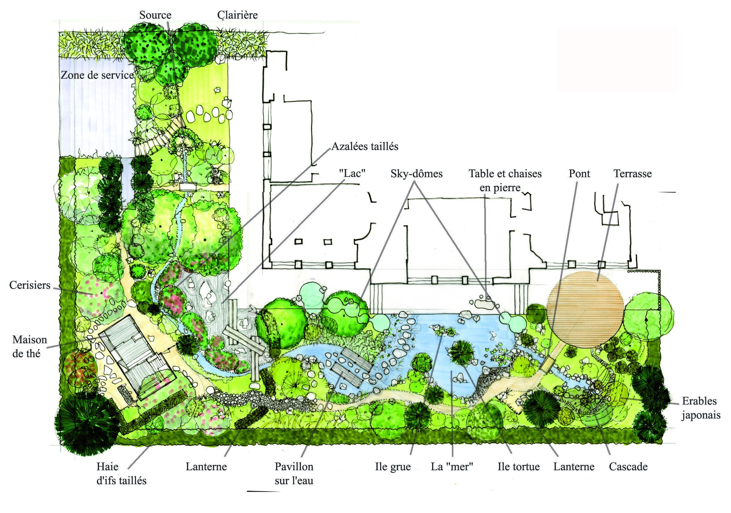 Créer Un Jardin Paysager Conception D'un Jardin Japonais – Un Plan Détaillé