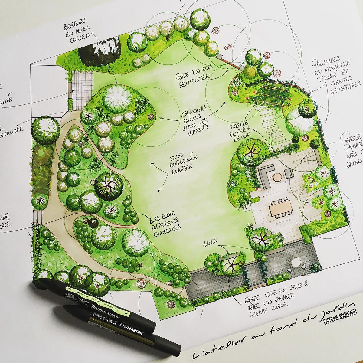 Créer Un Jardin Paysager Plan De L Aménagement Paysager D Une Terrasse De Style