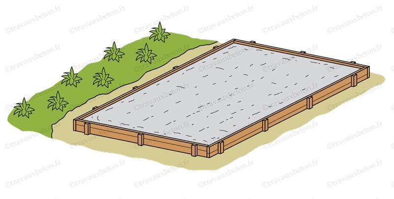 Les 6 étapes pour couler une dalle en béton d'extérieur