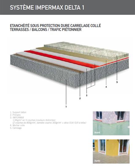 étanchéité terrasse carrelée