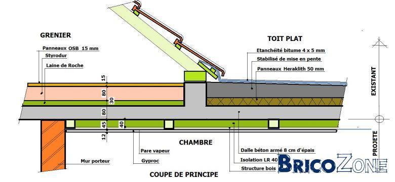 étanchéité toit Plat Béton Pente toit Terrasse Mm76