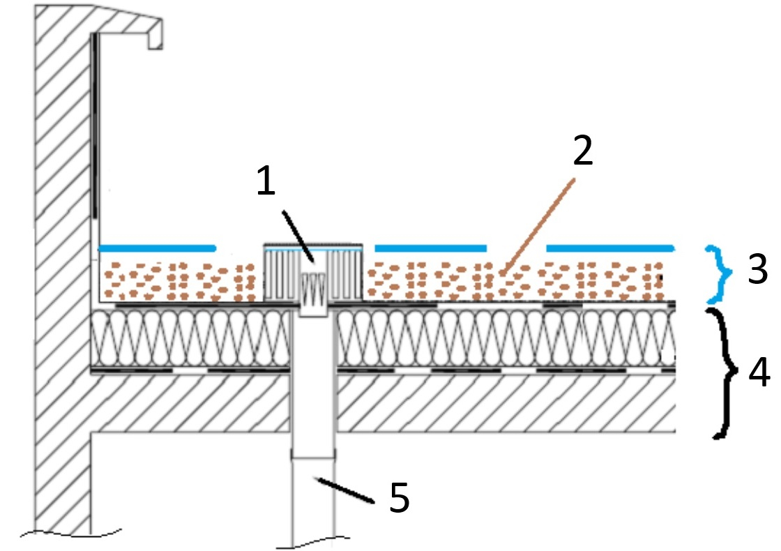 Gestion de l eau pluviale