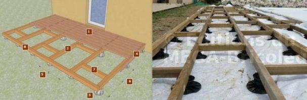 ment faire soi même sa terrasse en bois