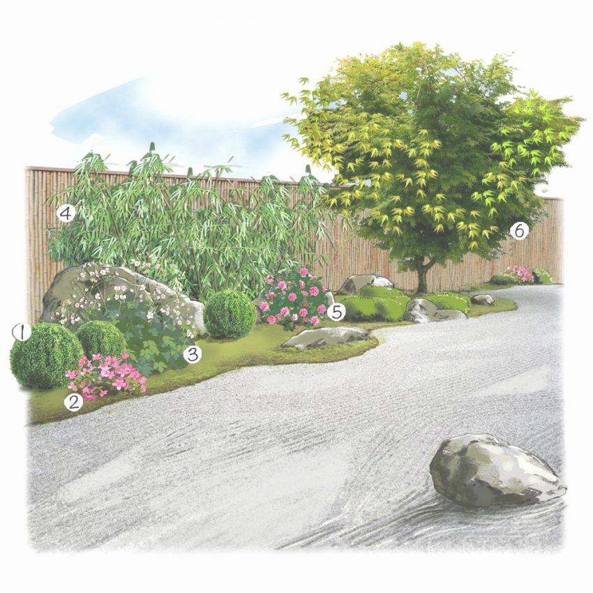 Faire Un Jardin Zen Pas Cher Fabuleux Créer Un Jardin Zen Pour Des Idées Intelligent