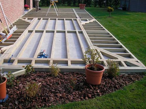 Faire Une Terrasse En Bois Concept