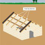 Faire Une toiture Ment Faire Une toiture