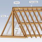 Faire Une toiture Ment Poser La toiture D Une Maison En Bois