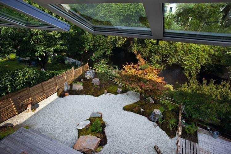 Idée Jardin Zen Jardin Zen Moderne– Ment Aménager Un Jardin Harmonieux