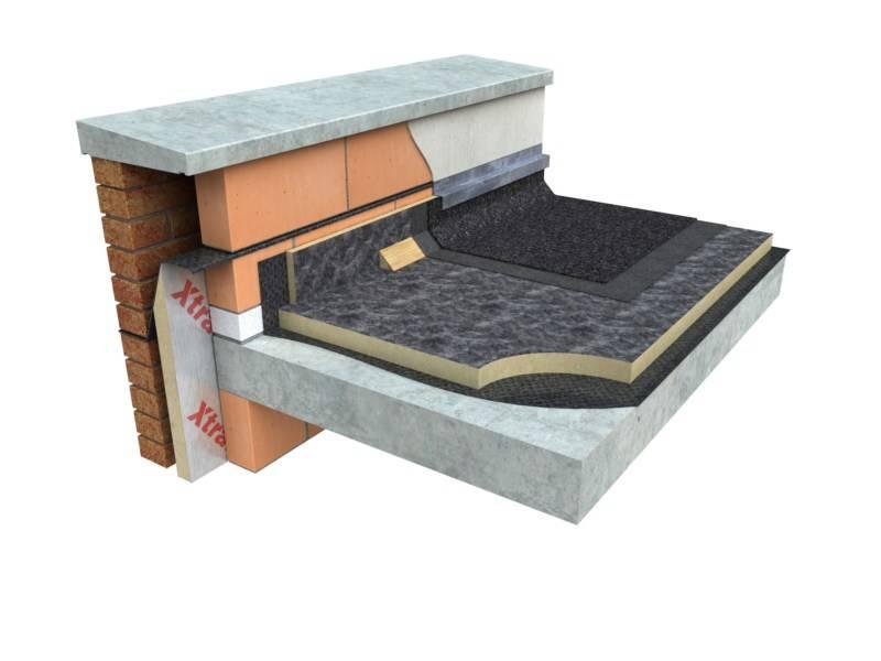 Isolation toit terrasse exterieur