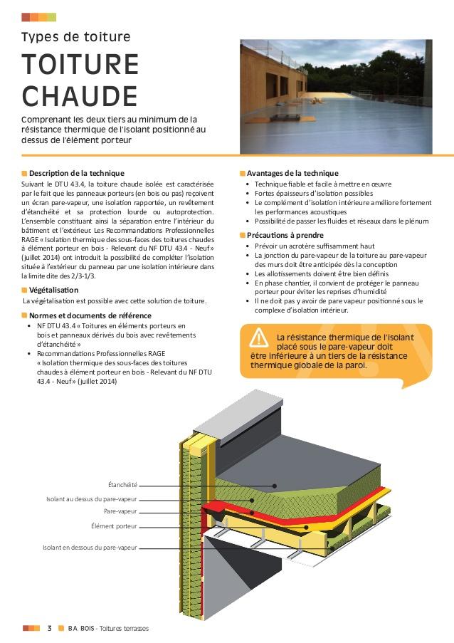 Toiture terrasse chaude et végétalisation CNDB & CODFAB