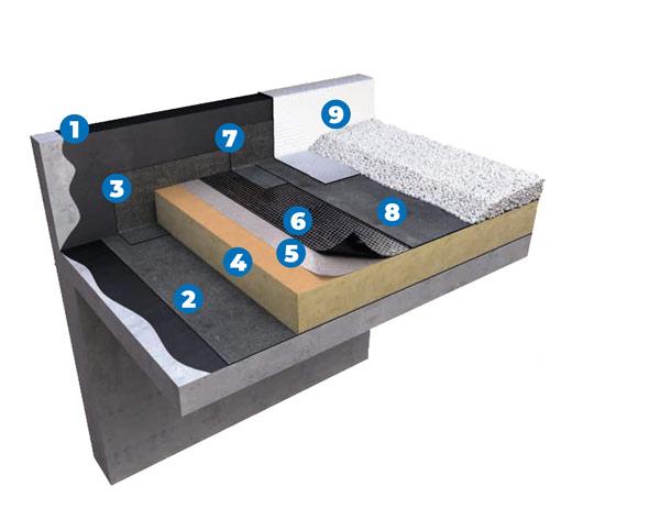 Isolation toiture Plate isolation toit Terrasse toiture Plate J2c Etanchéité - Idees Conception ...
