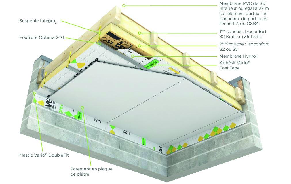 Isolation toiture Plate isover Lance Un Nouveau Plexe Pour Les toitures Plates - Idees ...