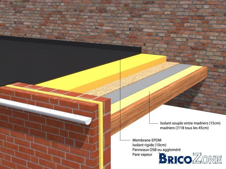 Isolation toiture Plate Nouvelle toiture Plate Avis