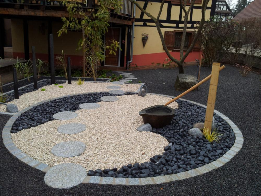 Jardin Zen Exterieur Concept