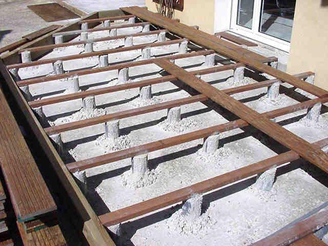 Terrasse Plot