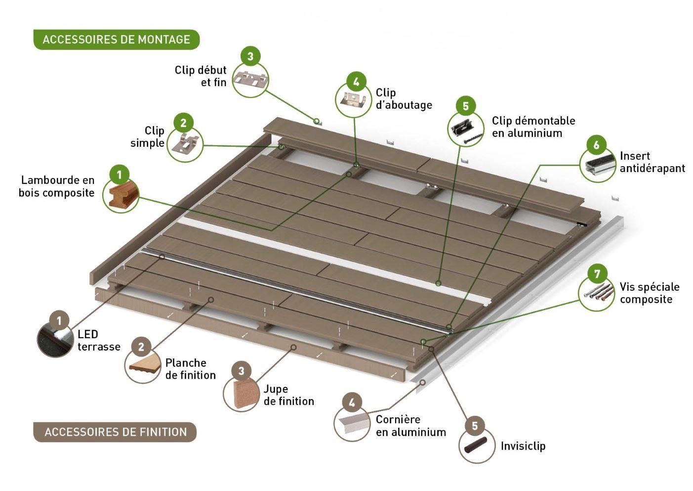 Aménagez facilement votre terrasse posite ou plage de