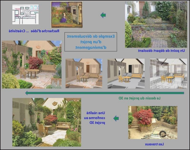 Logiciel am nagement jardin conception idees conception - Paysager son jardin logiciel gratuit ...