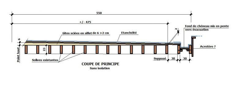 Pente toiture Terrasse Pente D Une Charpente Pour Plate forme - Idees Conception Jardin   Idees ...