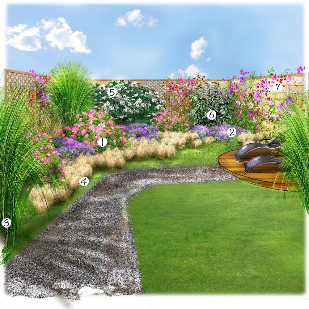 Projet aménagement jardin Un petit jardin bien