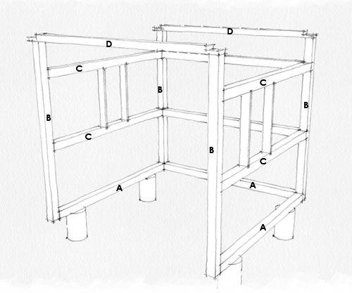 plan de montage abri de jardin pergola
