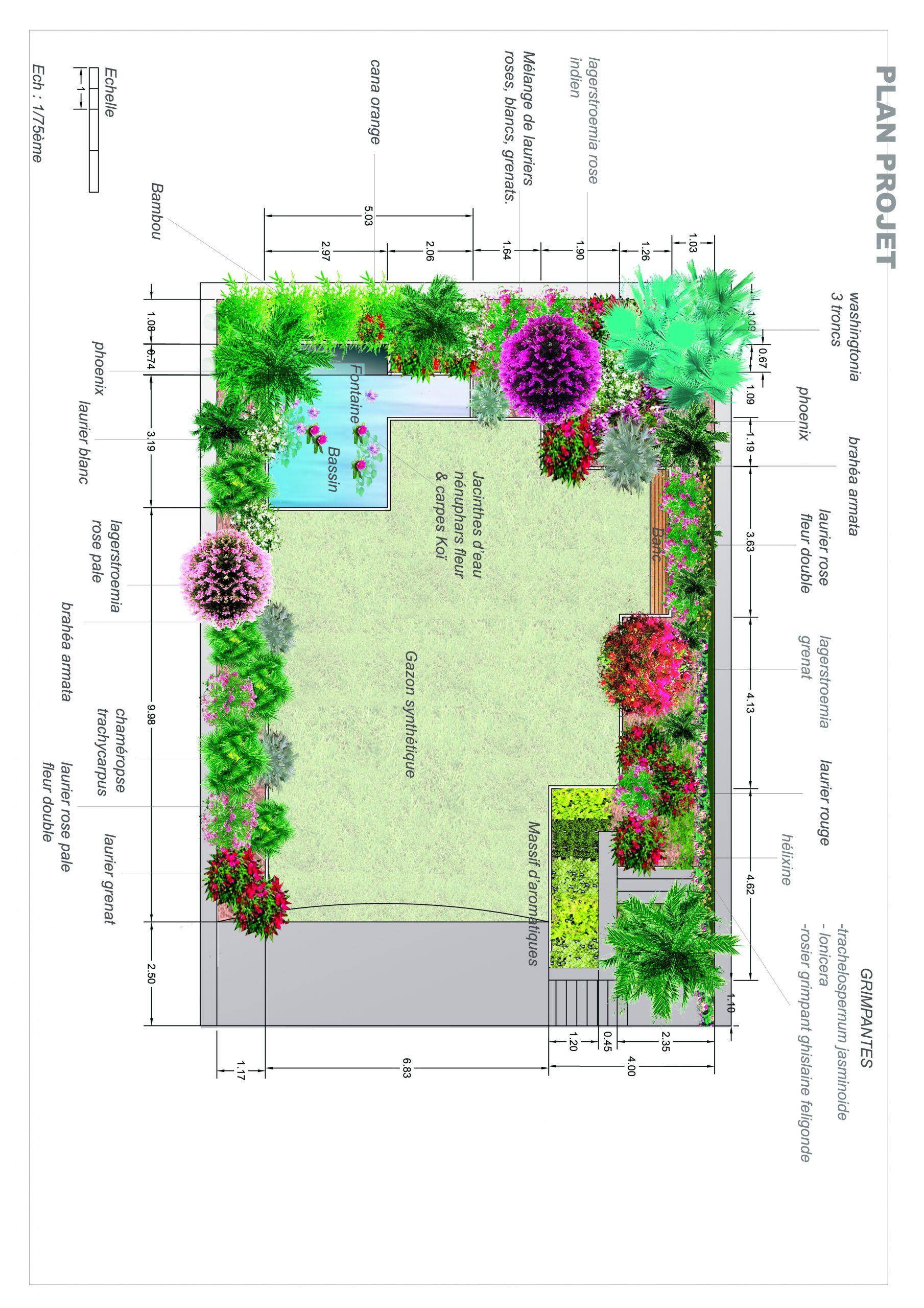 Plan Am̩nagement Jardin Jardins Particuliers РLandscape Design