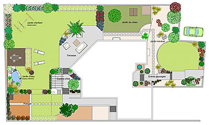 Plan Aménagement Jardin Conception De Jardin