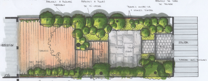 Plan Aménagement Jardin Ment Aménager Un Jardin En Ville