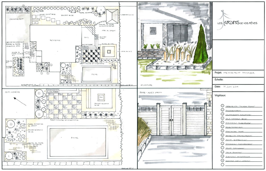 Plan Aménagement Jardin Plan D Aménagement Paysager Les Jardins De Vos Rêves