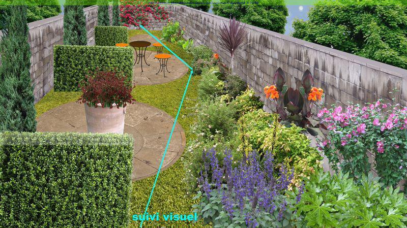 Plan Aménagement Jardin Concept