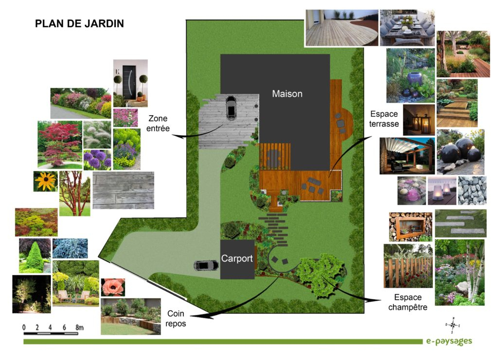 Plan Aménagement Jardin Plan De Jardin Un Outil Essentiel Pour Votre Aménagement