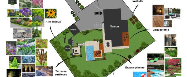 Plan Aménagement Jardin Plans De Jardins E Paysages Dessine Votre Jardin En Ligne