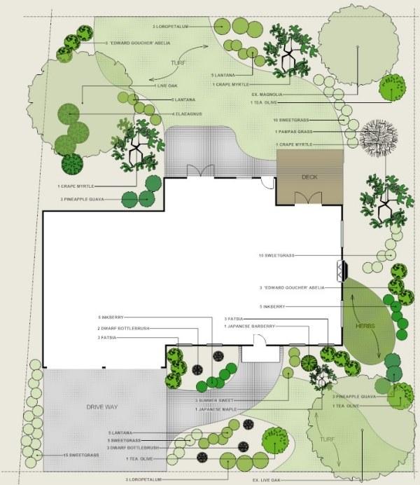 3d Gartenplaner kostenlos für puter Tablet & Smartphone