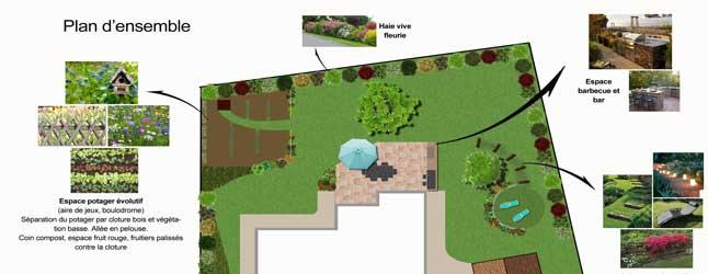 Conseil aménagement jardin gratuit