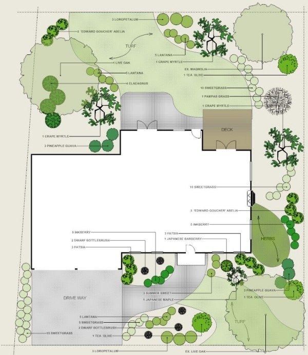 Logiciel gratuit plan jardin 3D 20 idées de logiciel