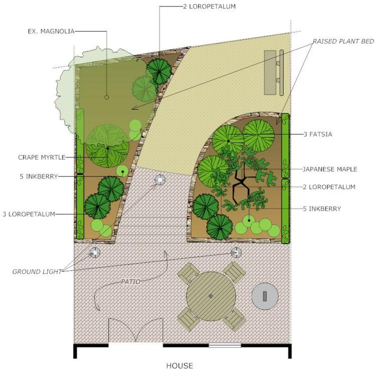Plan De Jardin Gratuit Logiciel Gratuit Plan Jardin 3d 20 Idées De Logiciel