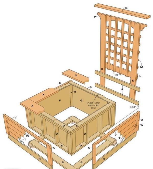 ment construire notre propre bassin de jardin en bois